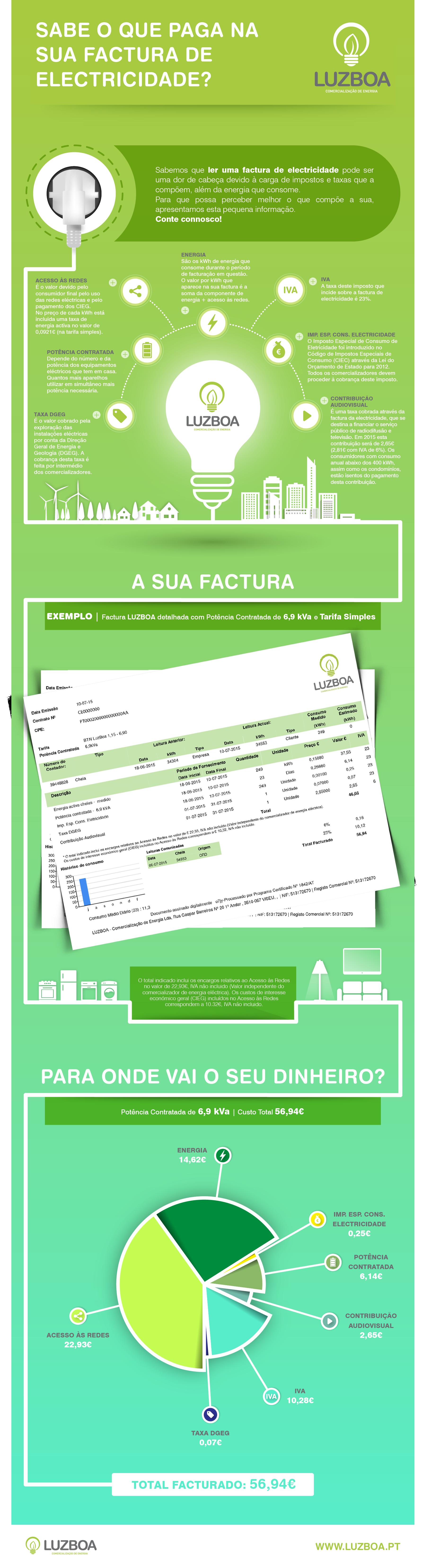 AF_factura_infografia_V1